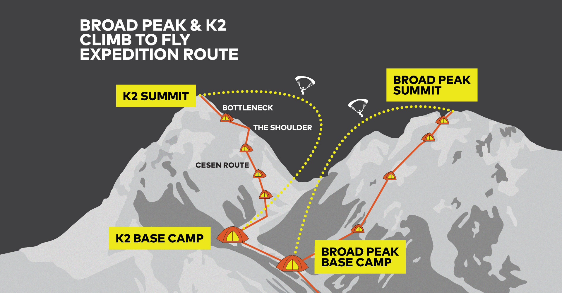 Broad Peak & K2 Expedition Route
